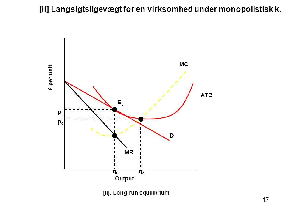 [ii] Langsigtsligevægt for en virksomhed under monopolistisk k.